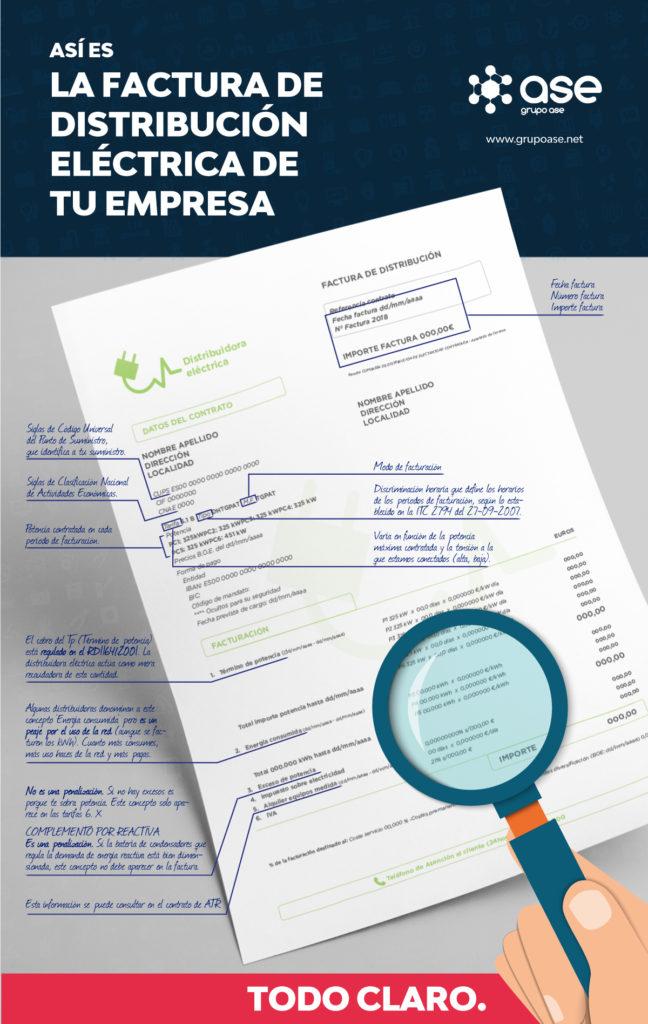 infografico_factura_distribucion_electrica_grupo_ase